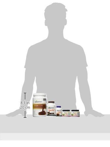 Dukan diet plan login image 3